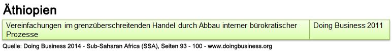 aethiopien_db_ssa_abwicklung