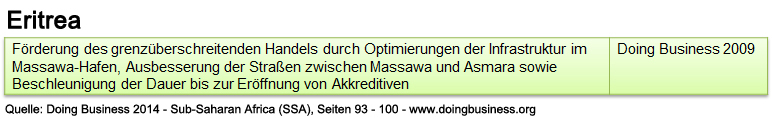 eritrea_db_ssa_abwicklung