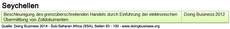 seychellen_db_ssa_abwicklung