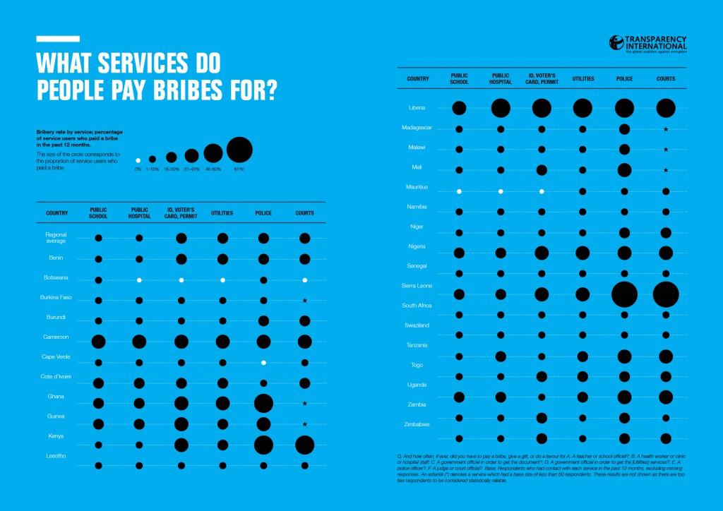 SSA_GCB_infographics_FA_spreads-WEB-v22