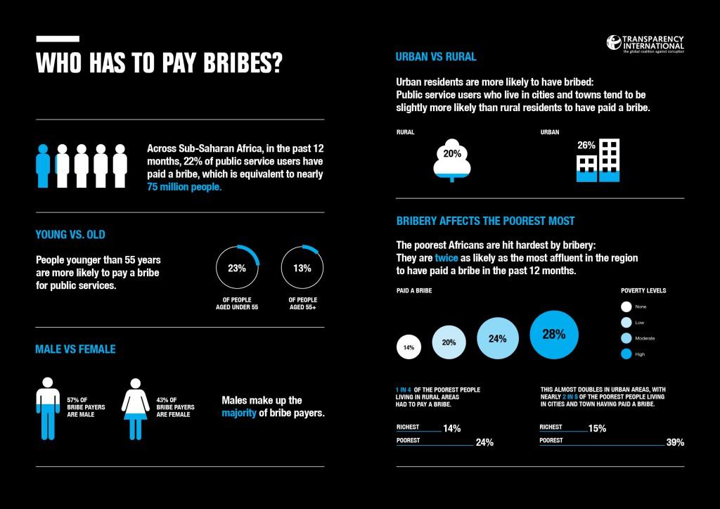 SSA_GCB_infographics_FA_spreads-WEB-v23